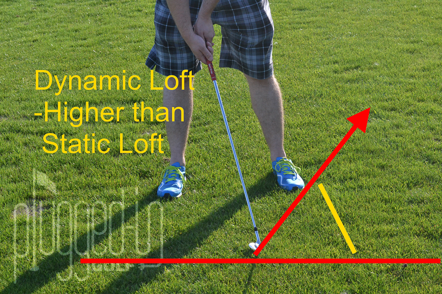 Loft and Dynamic Loft (2)