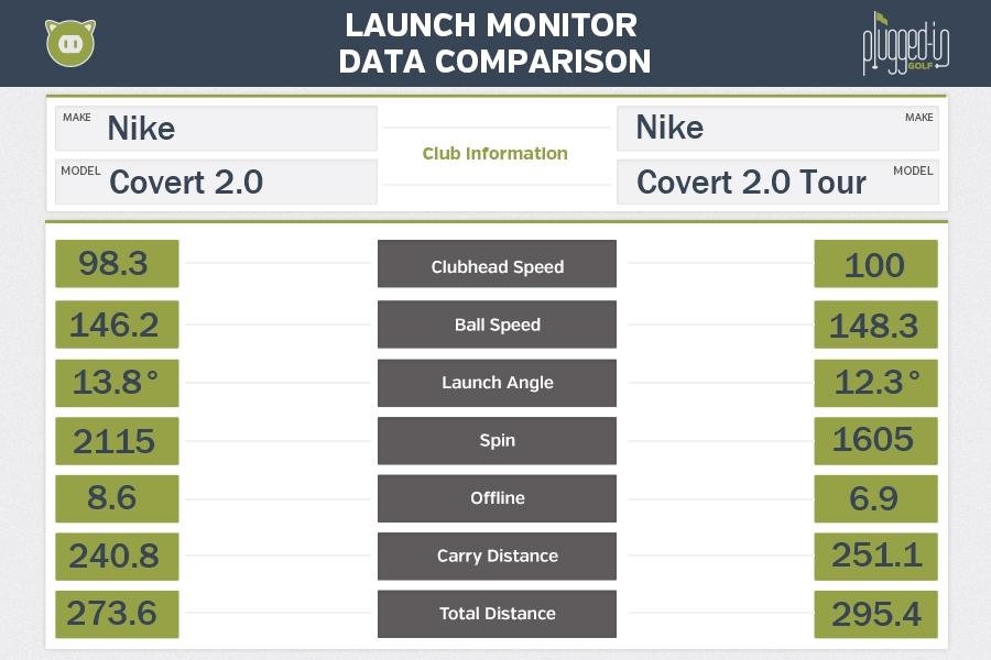 Nike Covert LM