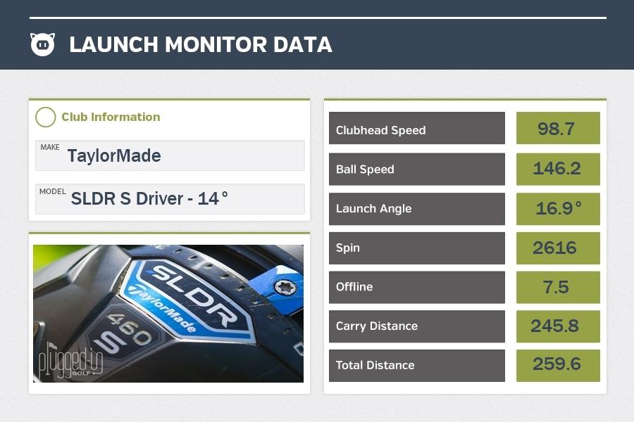 SLDR S Driver LM Data