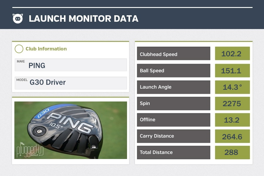 G30 Driver LM Data