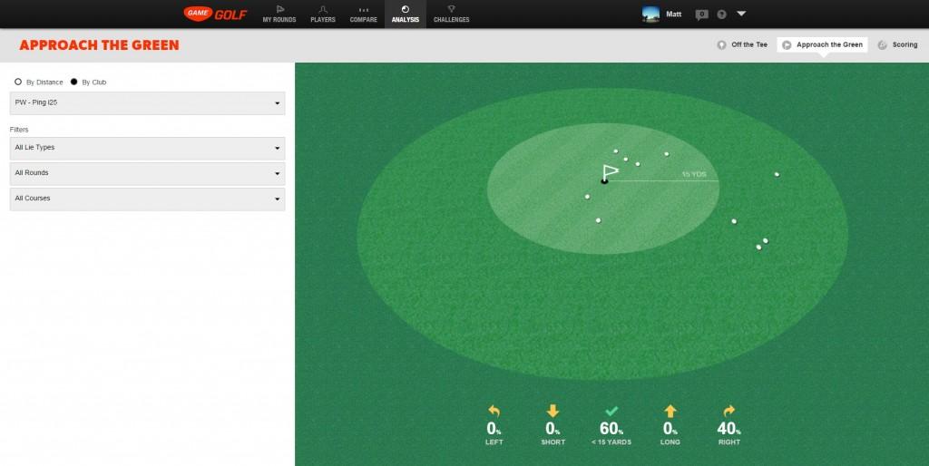 Game Golf - Approach