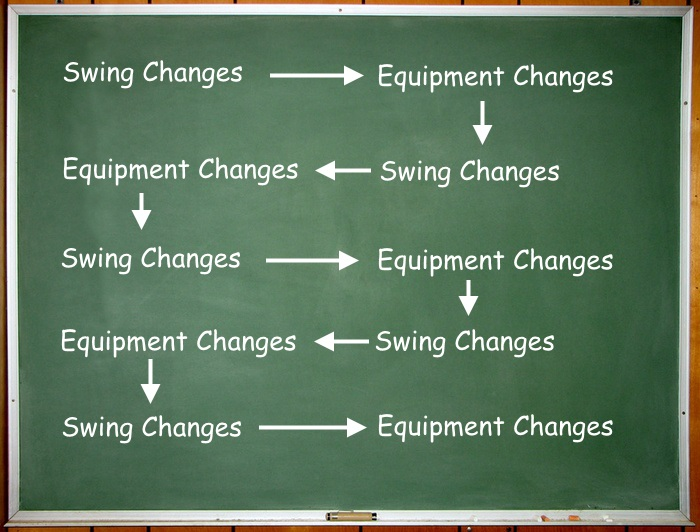 Swing change to Equipment Change