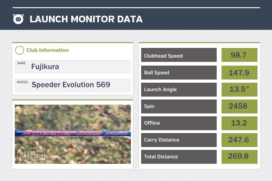 Speeder 569 Evolution LM Data