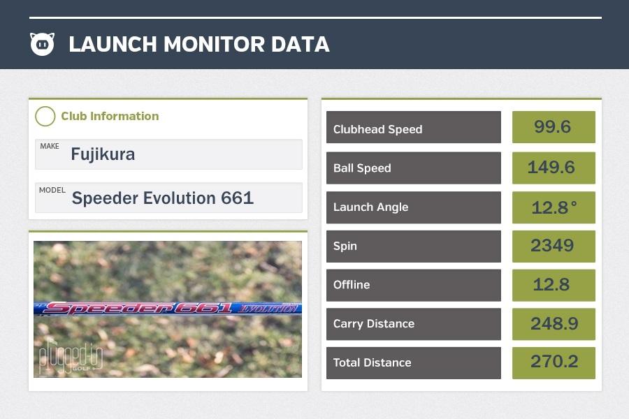 Speeder 661 Evolution LM Data
