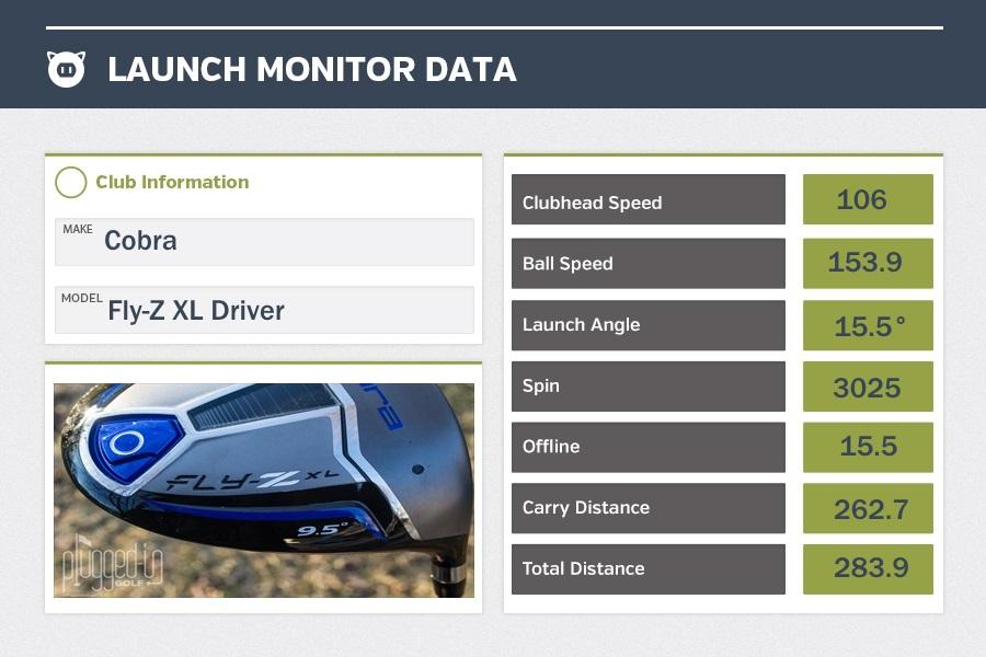 Cobra Fly-Z XL Driver LM Data