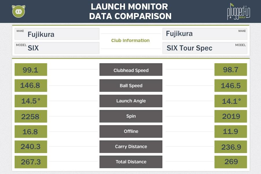 Fuji SIX LM Data