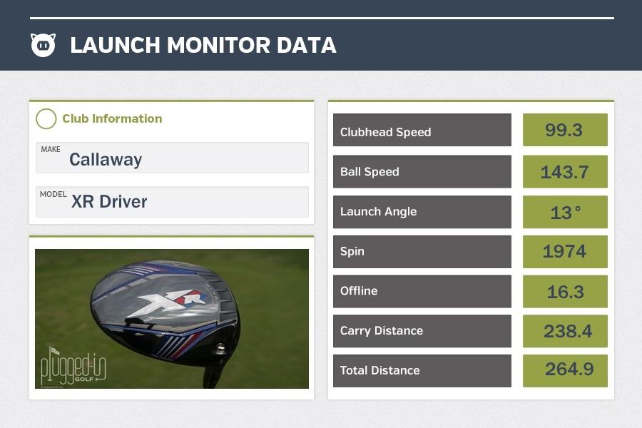 Callaway XR Driver LM Data