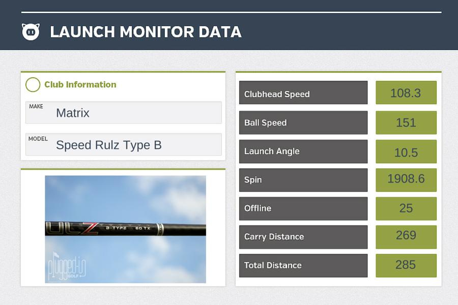 Matrix Speed Rulz Type B LM Data