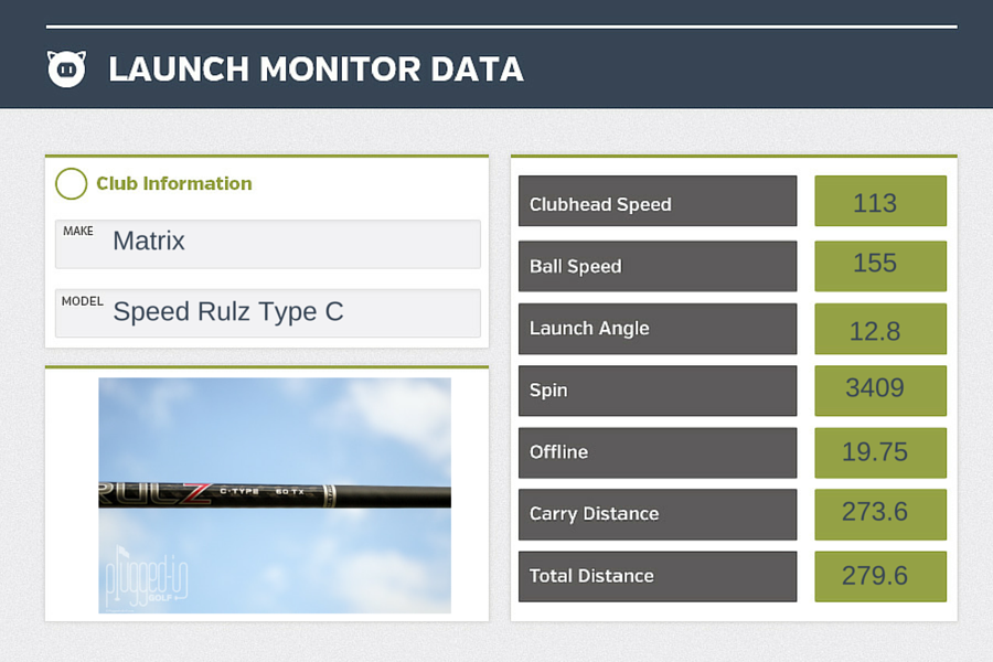 Matrix Speed Rulz Type C LM Data