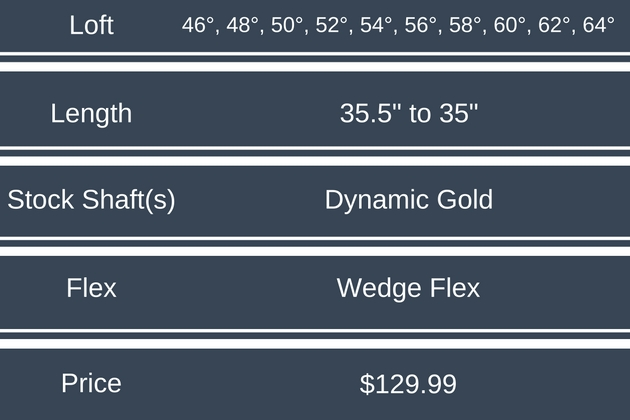 cleveland-rtx-3-wedge-specs-and-price