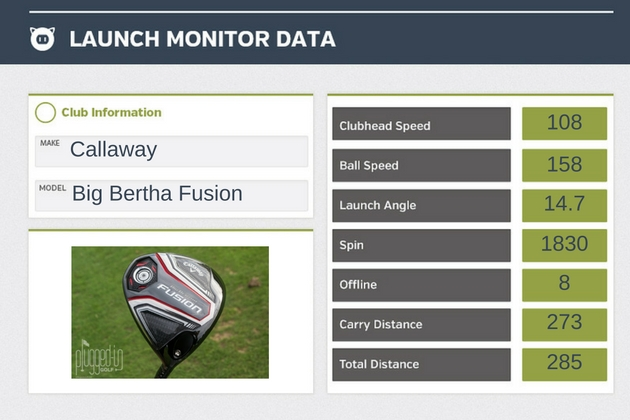 callaway-big-bertha-fusion-driver-lm-data