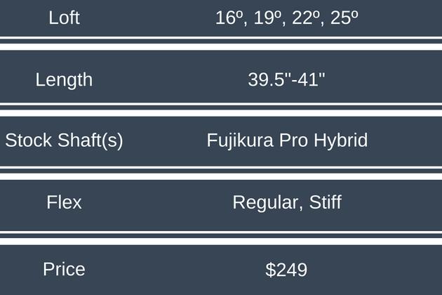 mizuno jpx 900 hybrid settings