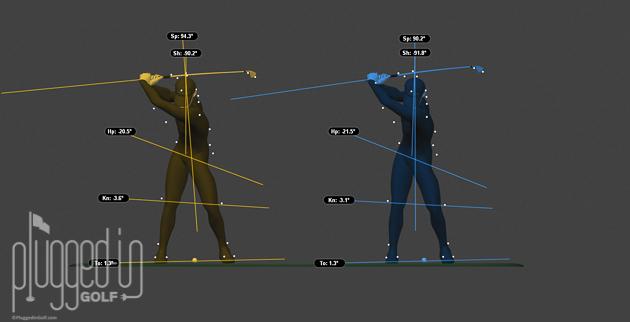 Best Golf Lesson-01-18_13-33-21