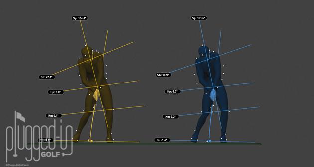 Best Golf Lesson-01-18_13-34-41