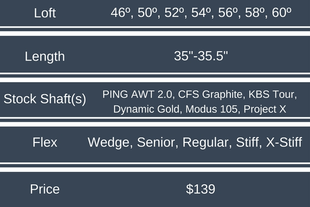 PING Glide 2.0 Wedge Specs and Price