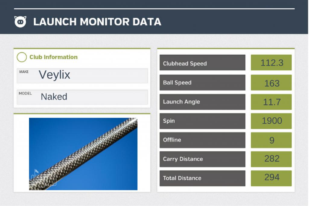 Veylix-Naked-LM-Data