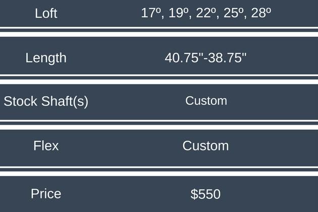 (DO NOT CHANGE) PXG X Hybrid Specs