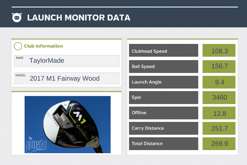 TaylorMade-2017-M1-Fairway-LM-Data