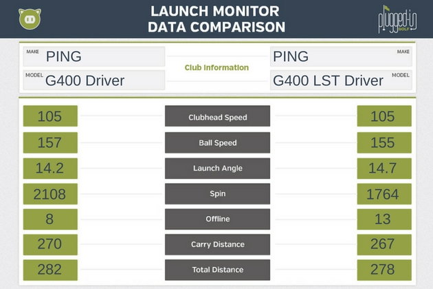 G400 LST Driver LM Data