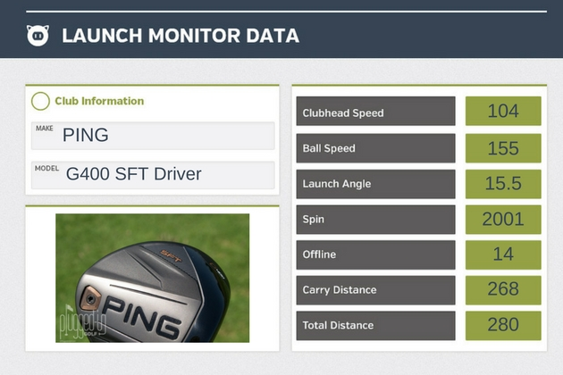 PING G400 SFT Driver LM Data