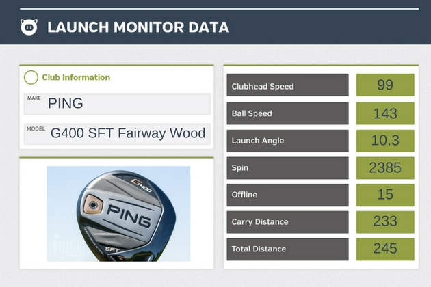 PING G400 SFT FW LM Data