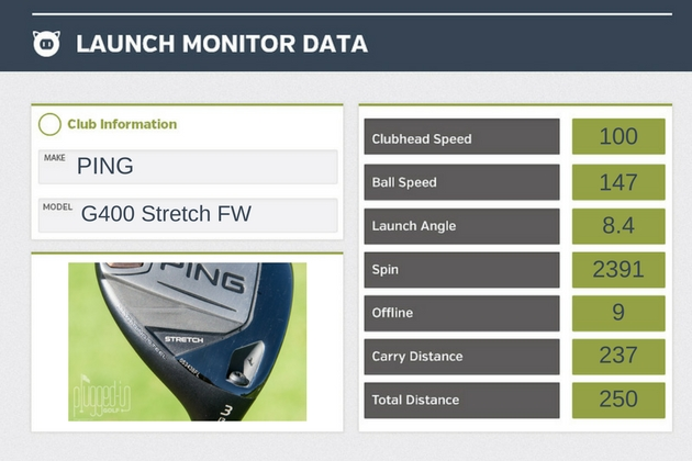 PING G400 Stretch FW Data