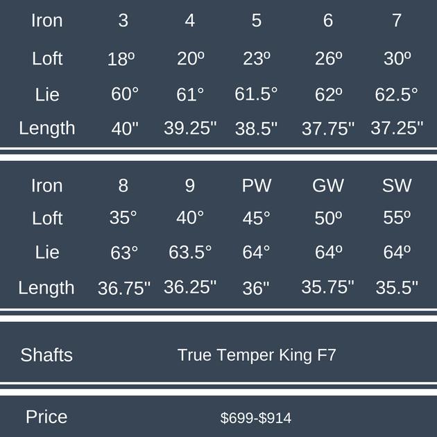 King-F7-Iron-Specs
