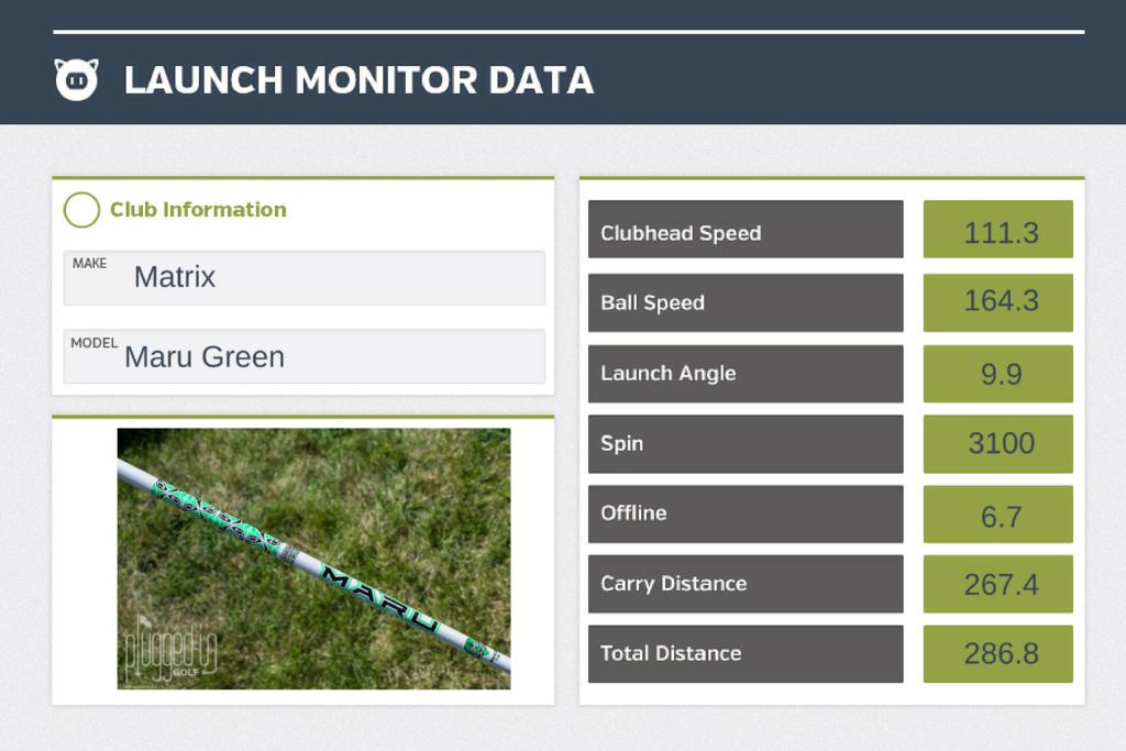 Matrix-Maru-Green-LM-Data