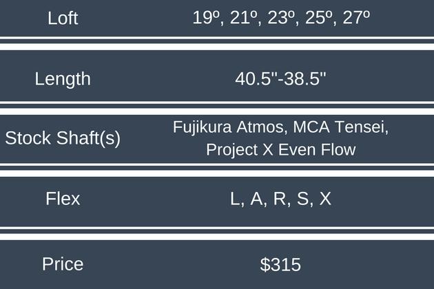 Titleist 818 Hybrid Specs and Price(1)