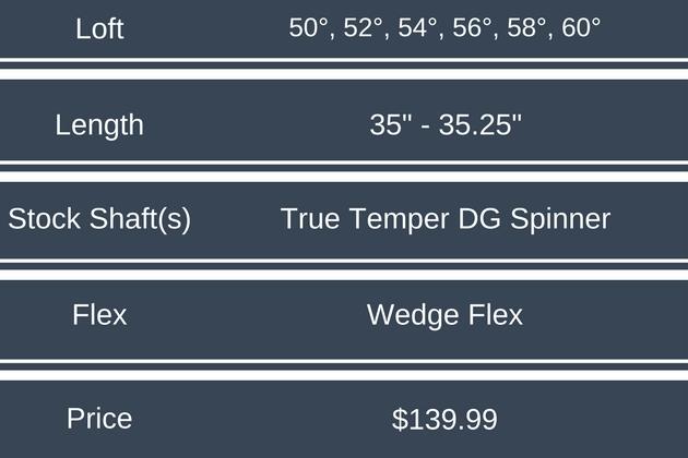 Bridgestone Tour B XW-1 Wedge Price and Specs