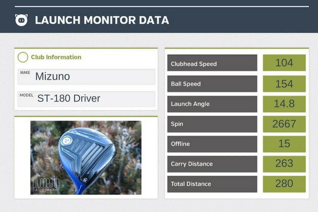 Mizuno ST-180 Driver LM Data