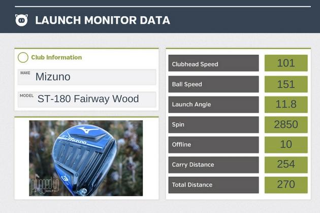 Mizuno ST-180 Fairway Wood LM Data