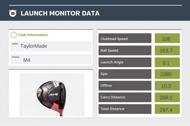 TaylorMade-M4-Driver-LM-Data