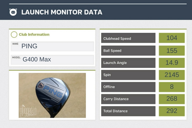 PING G400 Max LM Data