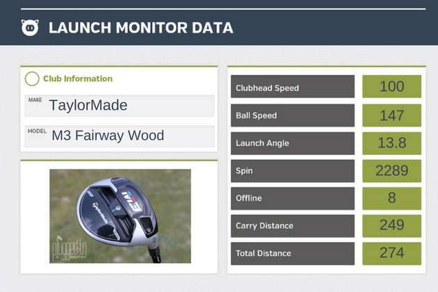 TaylorMade M3 Fairway Wood LM Data